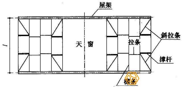 钢结构设计之钢结构屋盖的各种设计图