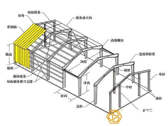 三维钢结构设计图纸